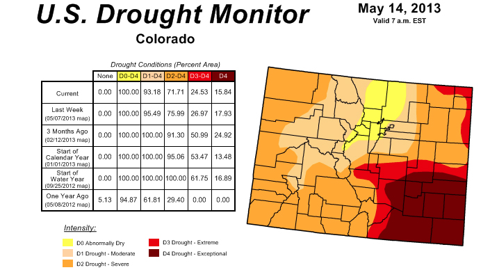 drought_monitor051413