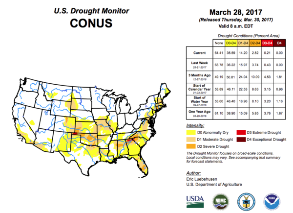 This is the map from a year ago. Notice that most of Utah and Idaho had normal moisture levels with a few dry patches.