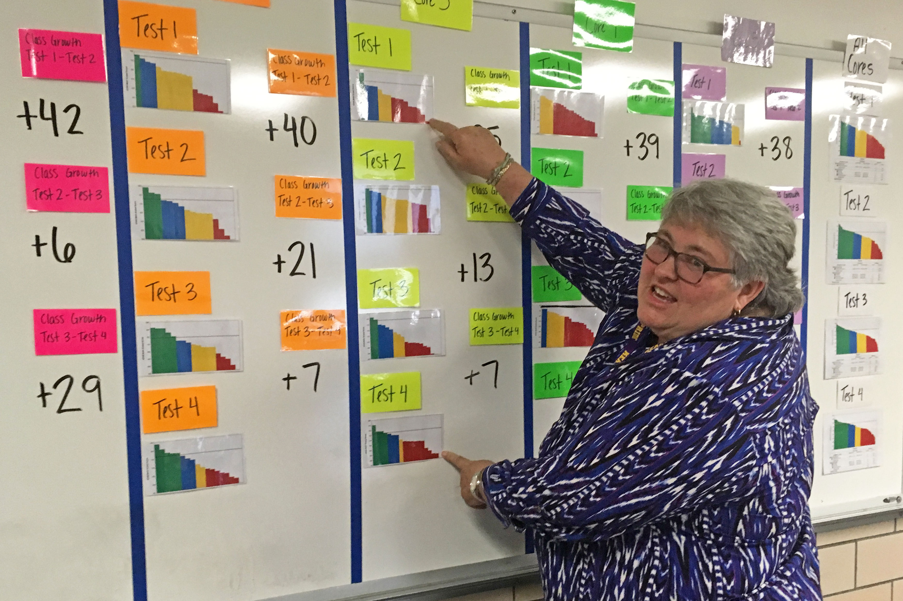 <p>Principal BJ Jeffers analyzes student growth data at Kearney Middle School in Commerce City.</p>