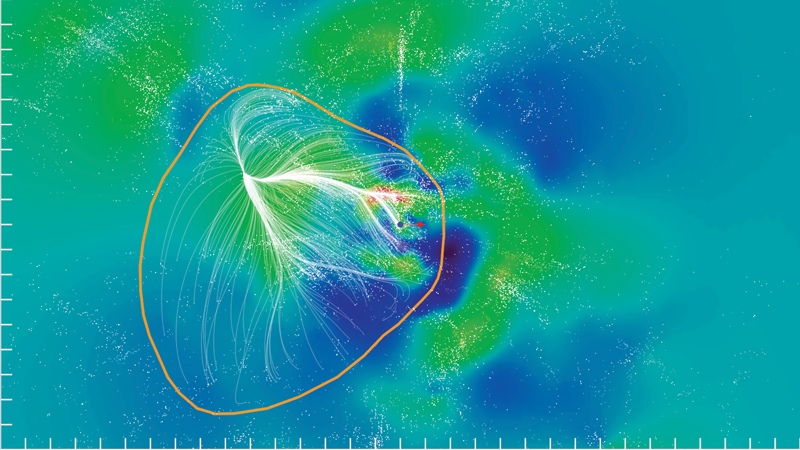 <p>A slice of the Laniakea Supercluster in the supergalactic equatorial plane.  Individual galaxies are shown as white dots.</p>
