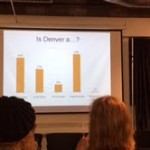 <p>Slide shows the extent to which people categorize Denver as an arts town, sports town, ski town or cow town.</p>