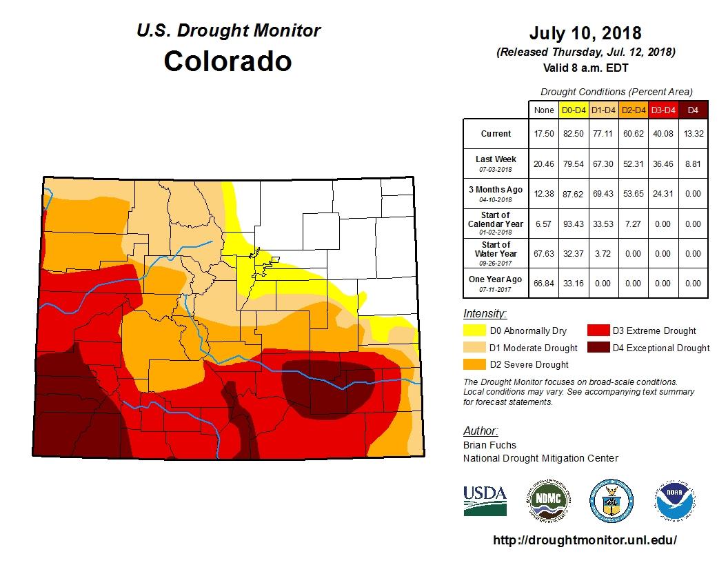 Photo: Colorado Drought Map 07.12.2018 | Graph Map - Courtesy