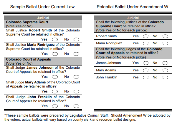 Amendment W Sample Ballots