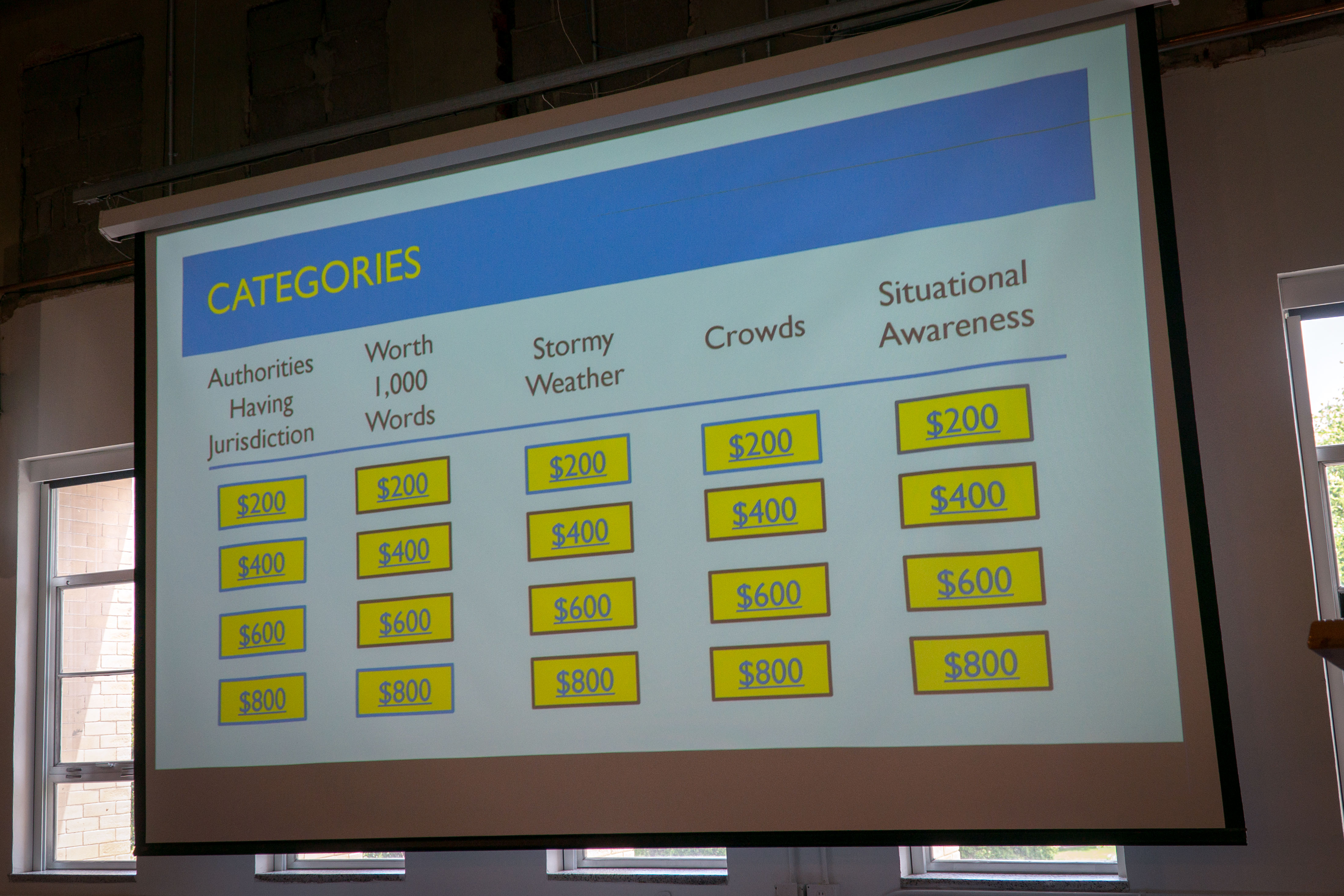 Photo: Art of Mass Gatherings 3 | Risk Management Jeopardy - SWolf