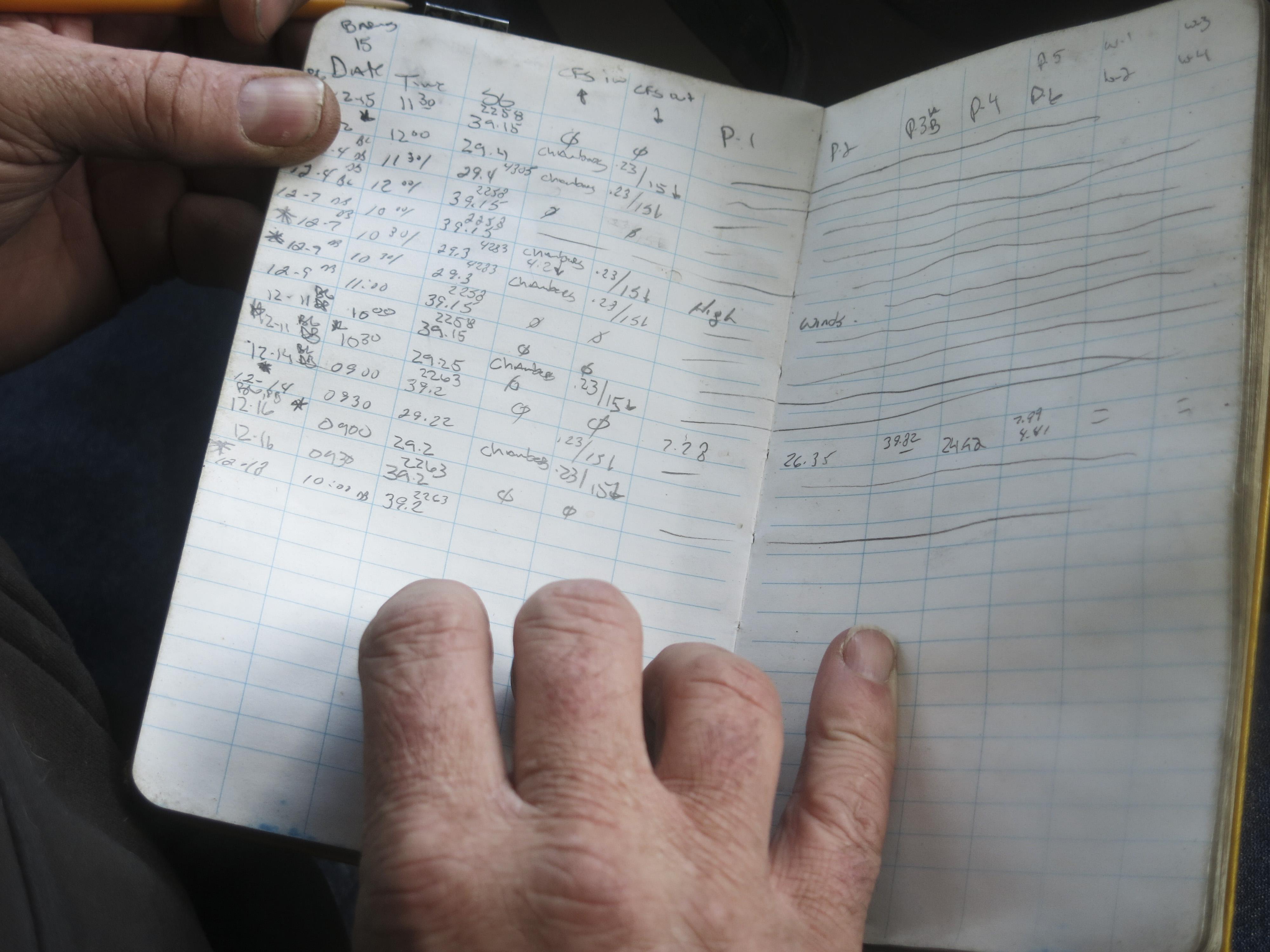 Photo: Reservoir caretaker 4 | Doug Billingsley takes notes