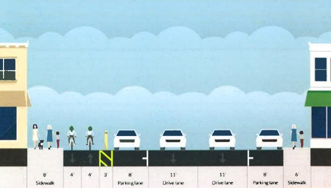 Graphic: Pueblo bike lanes