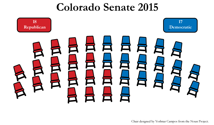 Photo: Colorado Senate 2015