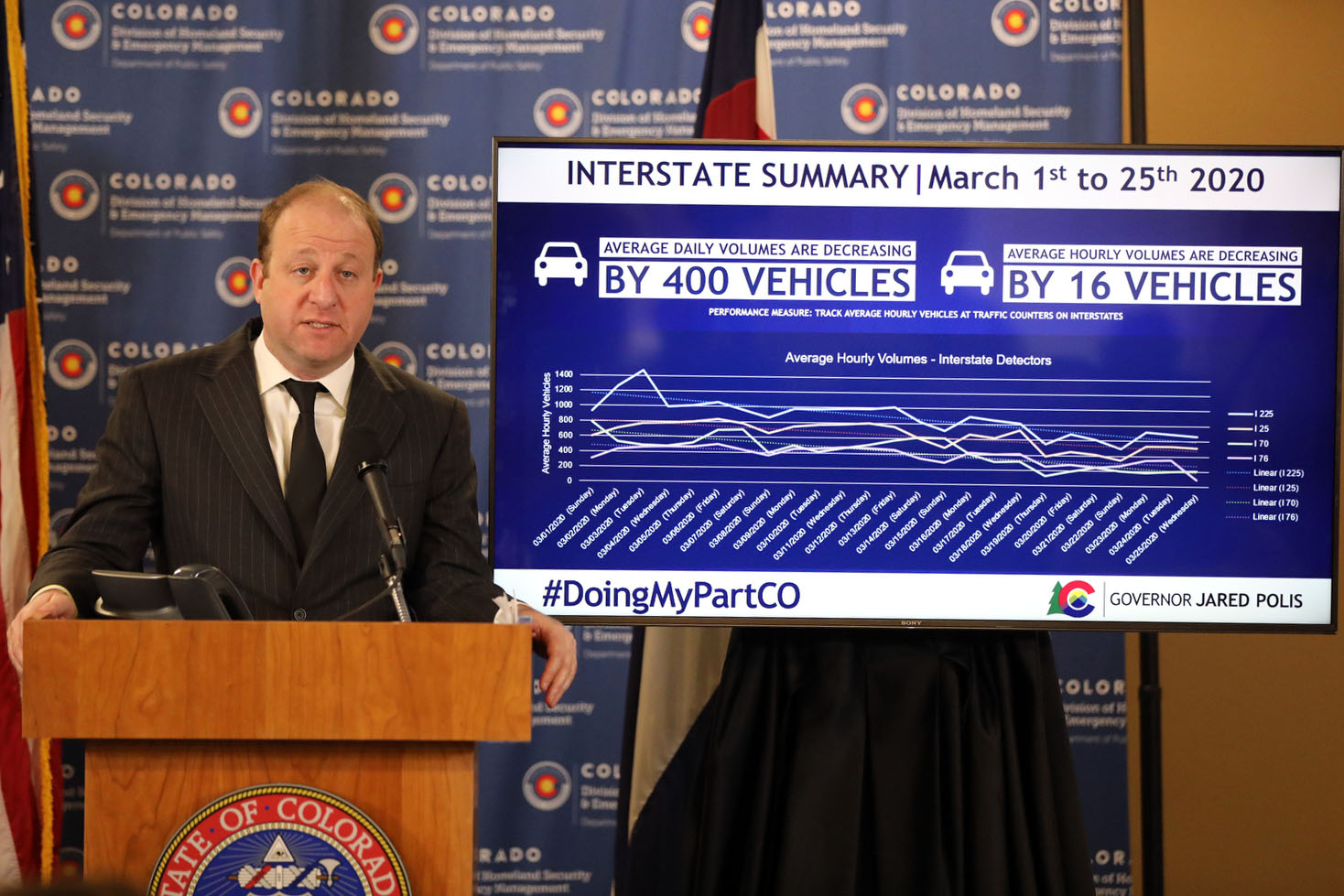 Polis Moss Coronavirus Press Conference 200330