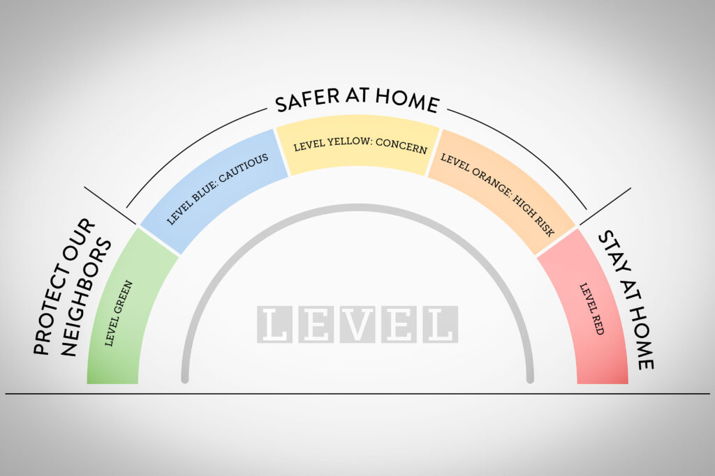 What The Different Color Levels Of Safer At Home Mean For Coronavirus In Colorado Colorado Public Radio